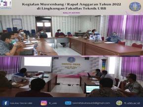 Kegiatan Musrenbang / Rapat Anggaran Tahun 2022
